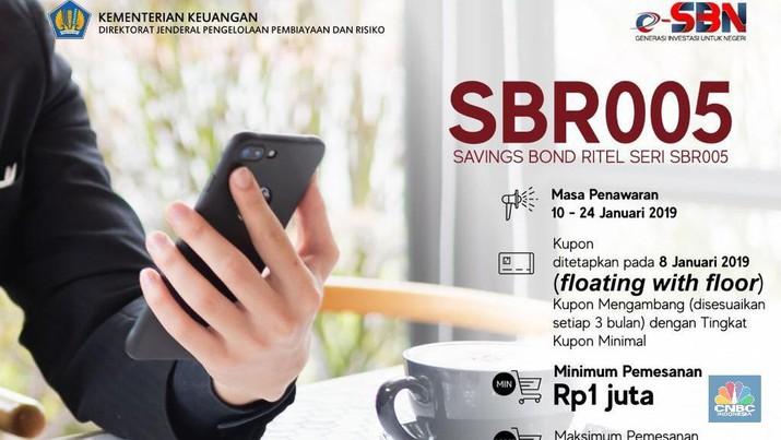 Saving Bond Ritel Sbr 005 Randyaria Notes